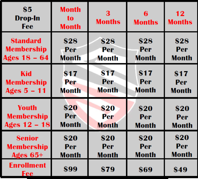 Membership prices & programs summary