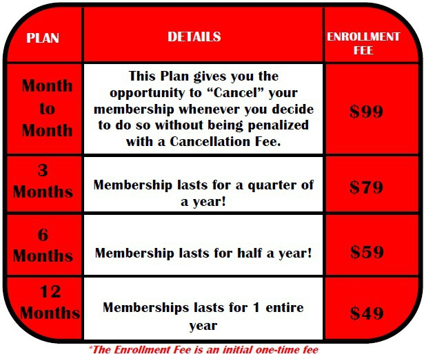 Membership plans, details and enrollment fee's